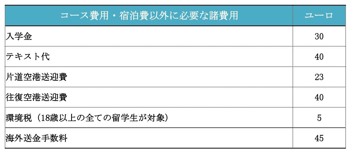 マルタ留学人気語学学校English Language Academyの諸費用表