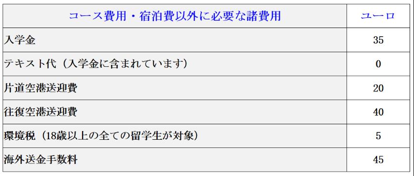 Easy School of Languagesコース費用・宿泊費以外に必要な諸費用一覧
