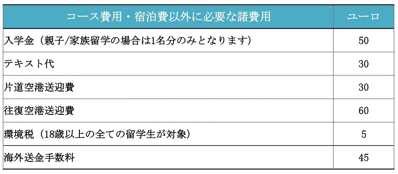マルタ留学人気校Alpha School of English校2020年料金表